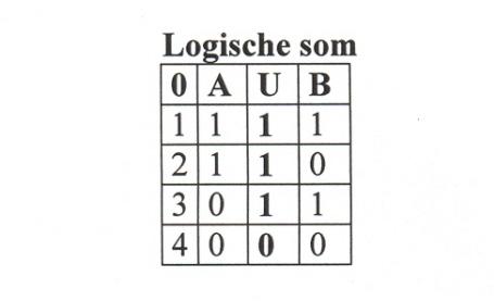 logische-som3