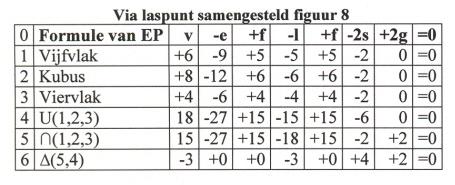 laspunt-8