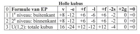 www-holle-kubus1