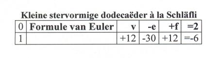 www-kleine-stervormige-dodecaeder-a-la-schlafli